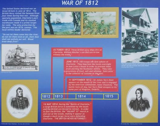 HistoricSignWar1812